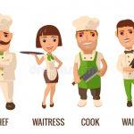 Se necesita camarer@ y cociner@ para restaurante en Girona